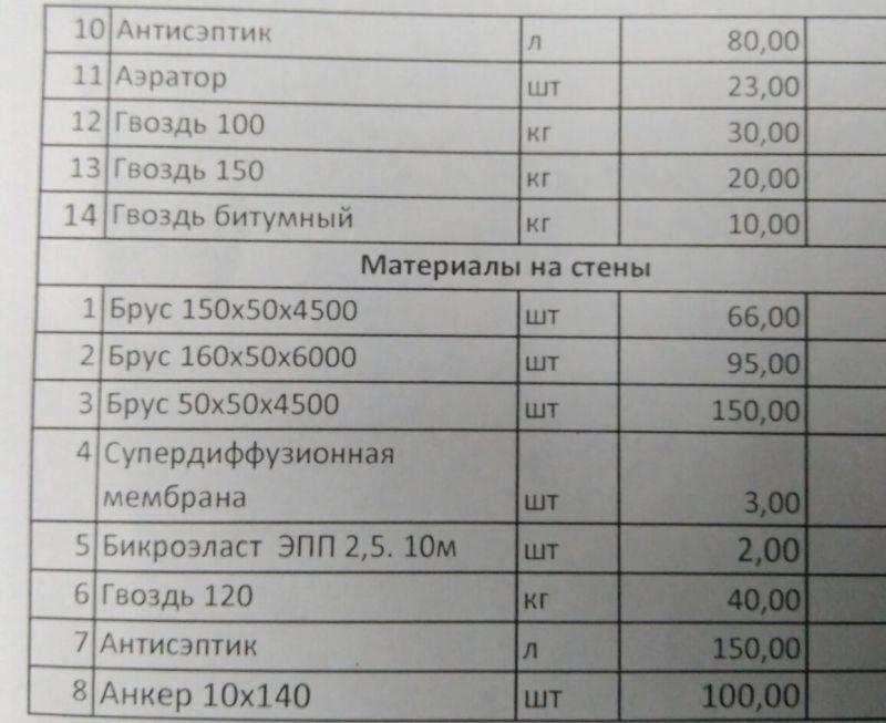 Храм ПЦУ у Слов'янську просить про допомогу