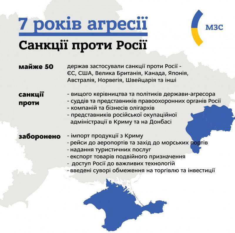 Оприлюднено інформацію щодо кількості російських військових на Донбасі та в Криму (інфографіка)